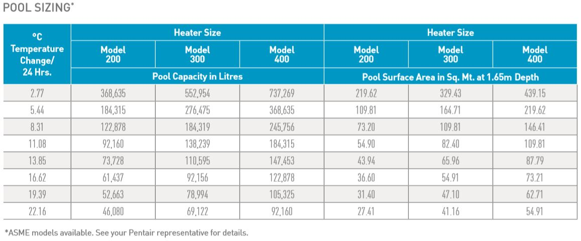 Mastertemp pool heater specifications