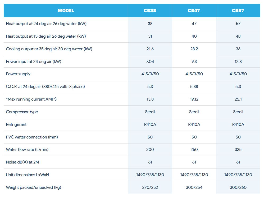 Evoheat cs heat pump specifications