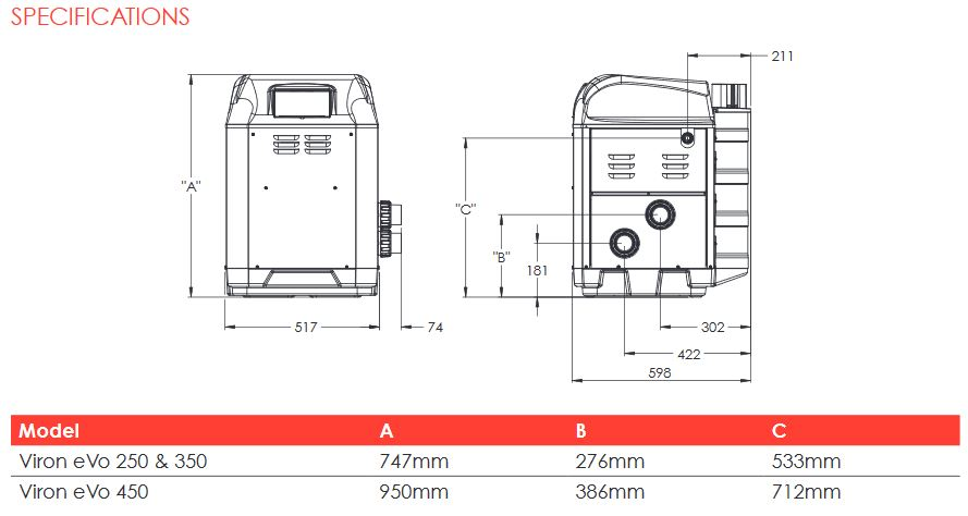 Viron heater specifications 3