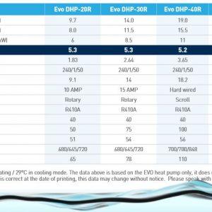 heaterfix-evoheat dhp heat pump specifications