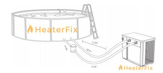 Eziheat-Aquamini-pool-heat-pumps-installation