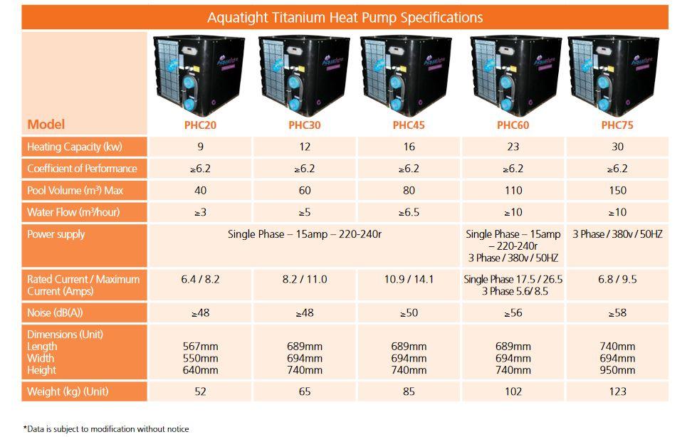 aquatight titanium heat pumps specifications