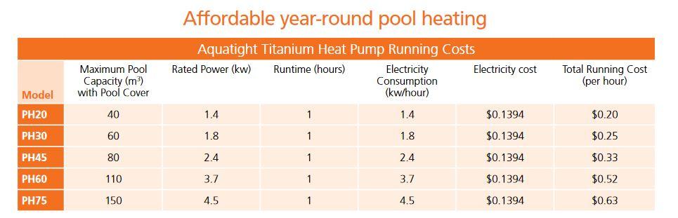 aquatight titanium heat pumps